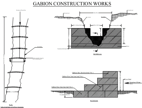 Figure 7. Design of gabions as water-retaining structures on a riverbed