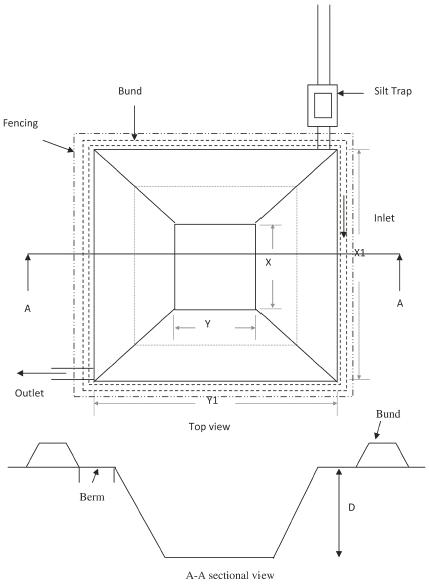 Sample design of a farm pond